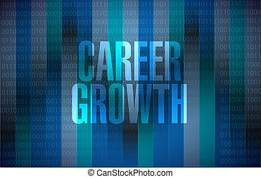 職業, 成長, 二進制, 簽署, 概念