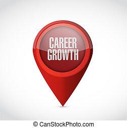 職業, 成長, 指針, 簽署, 概念