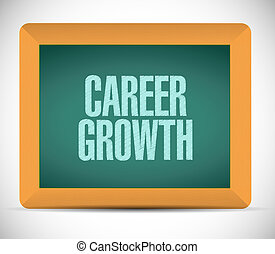 職業, 成長, 板, 簽署, 概念