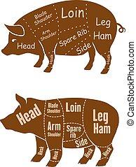 肉が多い, 屠殺場, ブタ, 切口