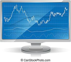 股票圖表, 上, a, 監控