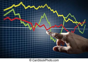股票圖表, 市場, 触