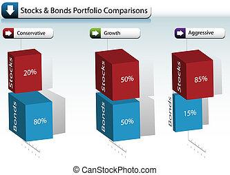 股票, 債券, 文件夾, 圖表