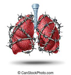 肺, 痛み