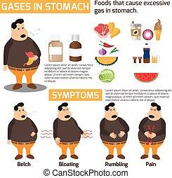 胃, 避けなさい, 食物, 概念, 処置, ガス, 徴候, ベクトル, 健康,  infographics, イラスト