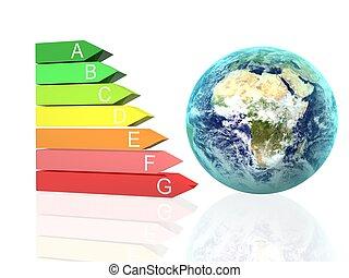 能量, 效率, 概念