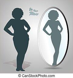 脂肪, 妇女看, 在中, 镜子, 同时,, 看见, 她自己, 作为, 细长