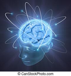 脑子, (the, 力量, 在中, mind)