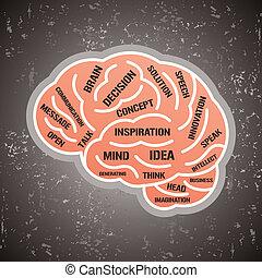 脳, イラスト, ベクトル