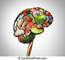 脳, 健康に良い食物