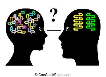 脳, 相違