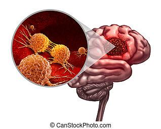 脳, 腫瘍