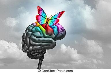 脳, autistic