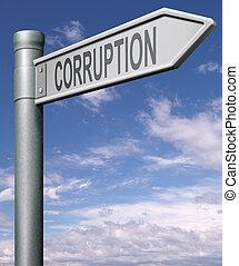 腐败, 道路