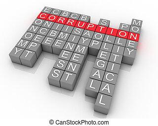 腐败, 3d, 词汇, 拼贴艺术