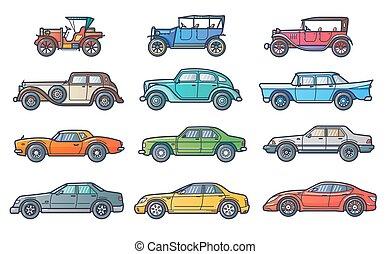 自動車, 歴史