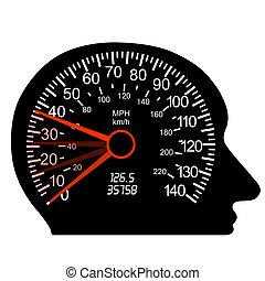 自動車, 速度計, 人間の頭脳