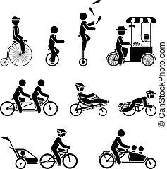自転車, タイプ