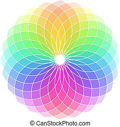 色, ベクトル, wheel.