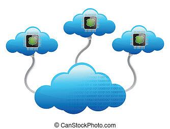 芯片, 概念, 云, 网络, 计算