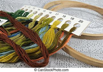 芸術, 糸