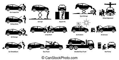 苦境, 自動車, garage., 機械工, 点検, ワークショップ