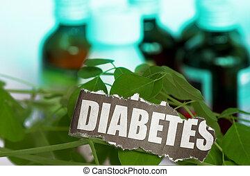 草, 補足, 糖尿病