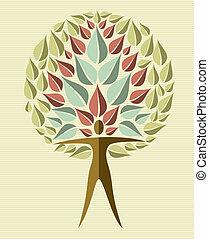 葉子, 印度, 瑜伽, 樹