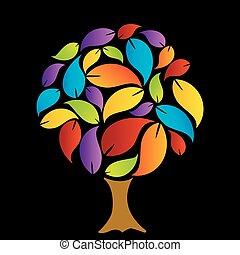 葉, カラフルである, 木