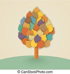 葉, 木, 牧草地