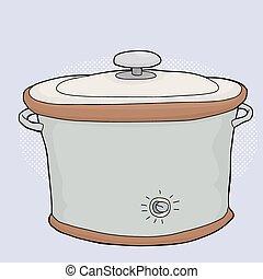 蓋子, 減慢烹飪器材