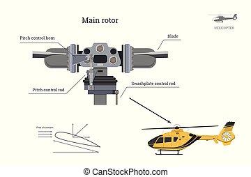 蓝图, 旋转部, 详尽, 工业, 形象, 隔离, part., 工艺, 主要, 推进器, gearbox, helicopter., 图