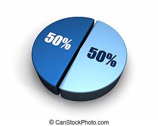 蓝色, 馅饼图表, 50, -, 50, 百分之