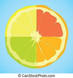 薄く切られる, 柑橘類