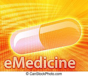 薬, オンラインで