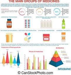薬, 薬, infographic, デザイン