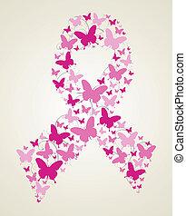 蝶, 中に, 乳がん認識リボン