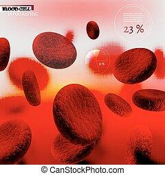 血液細胞, infographic