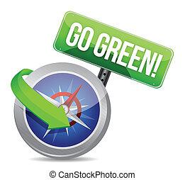 行きなさい, 緑, コンパス