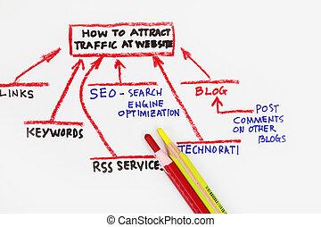 行く, あなたの, 交通, website!, 源