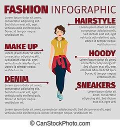 衣服, 女, infographic, ファッション, スポーツ