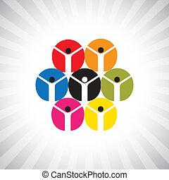 表しなさい, 人々, 単純である, graphic., 共同体, circle-, 合併した, ネットワーク, また, 共同体, 従業員, 他, 支持, それぞれ, 多様性, イラスト, 労働者, これ, ∥など∥, ベクトル, 缶, 社会