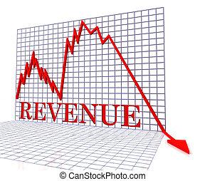表す, 収入, グラフ, 否定的, 下方に, レンダリング, 収入, 3d