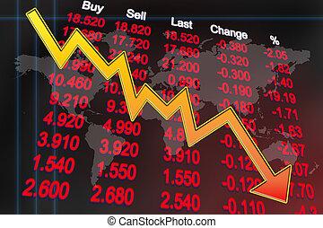 衰退, 全球的經濟