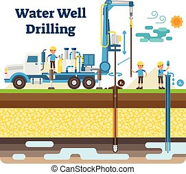 装置, ベクトル, workers., さく井, 水, イラスト, 図, 機械類, プロセス