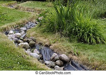 装飾用である, 庭, 流れ, 美化される, 人工, 池