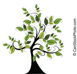 装飾用である, 緑の木