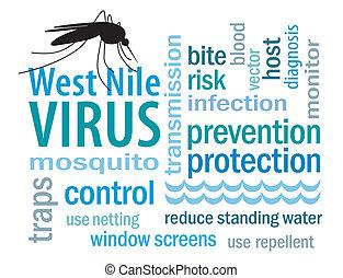 西, ウイルス, 単語, ナイル, 雲