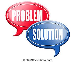見つけること, 問題, 解決