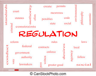 規則, 概念, 単語, 雲, whiteboard